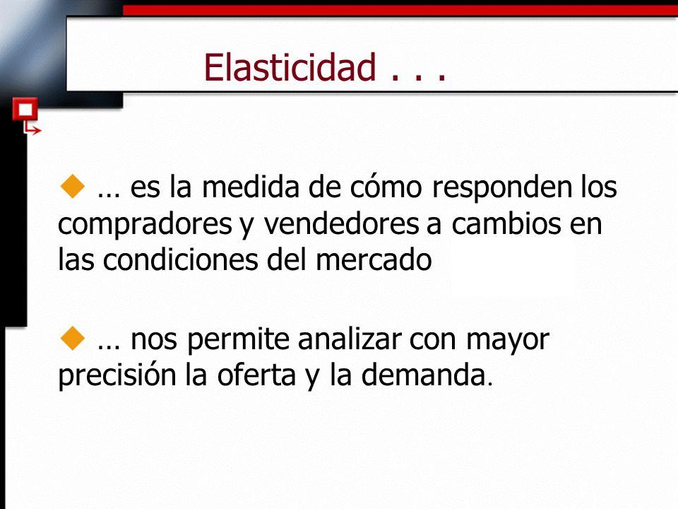 Elasticidad... u … es la medida de cómo responden los compradores y vendedores a cambios en las condiciones del mercado … nos permite analizar con may