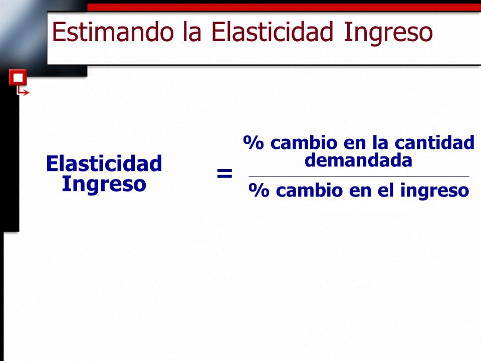 Estimando la Elasticidad Ingreso Elasticidad Ingreso % cambio en la cantidad demandada % cambio en el ingreso =