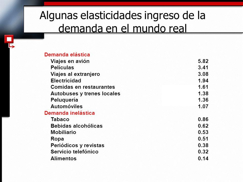 Algunas elasticidades ingreso de la demanda en el mundo real Demanda elástica Viajes en avión5.82 Películas3.41 Viajes al extranjero3.08 Electricidad1