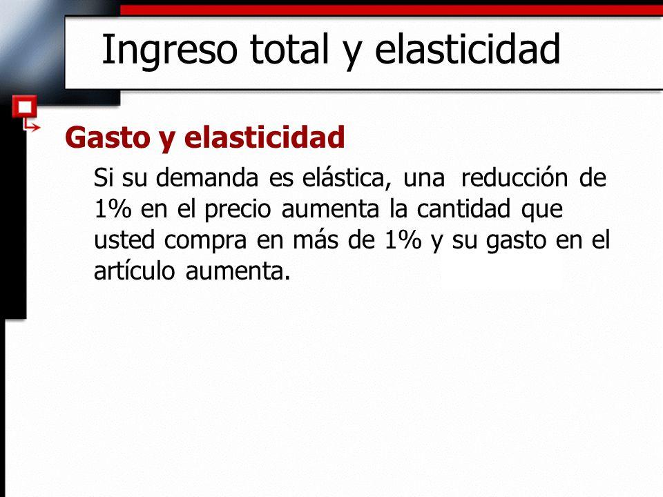 Ingreso total y elasticidad Gasto y elasticidad Si su demanda es elástica, una reducción de 1% en el precio aumenta la cantidad que usted compra en má