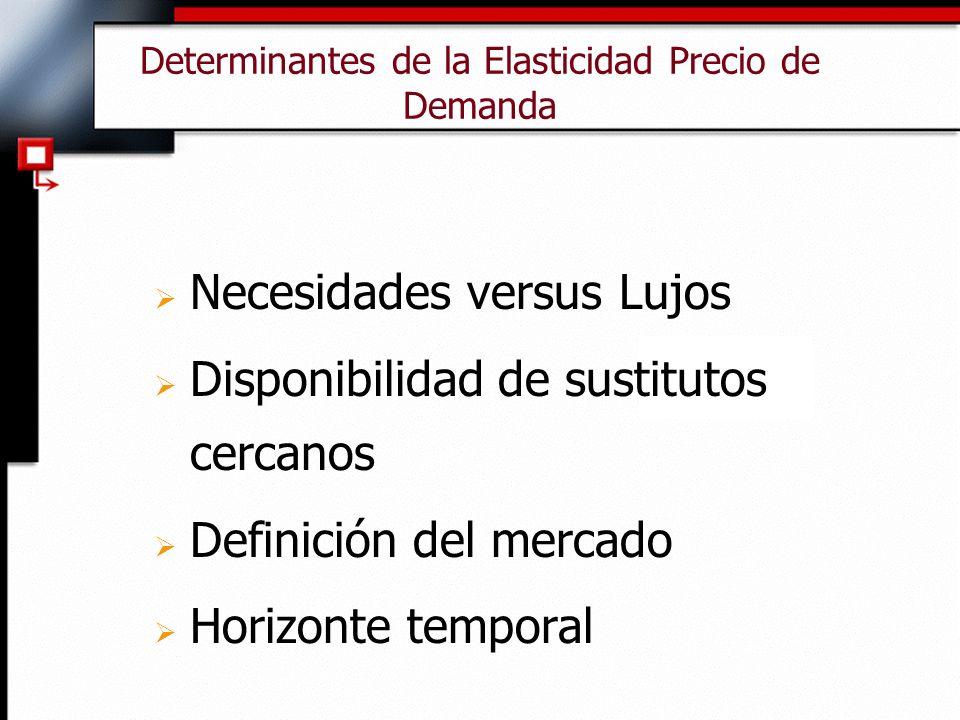 Determinantes de la Elasticidad Precio de Demanda Necesidades versus Lujos Disponibilidad de sustitutos cercanos Definición del mercado Horizonte temporal