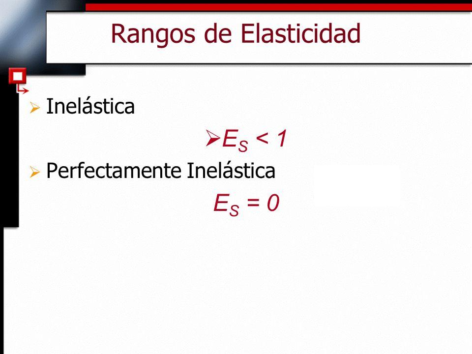 Rangos de Elasticidad Inelástica E S < 1 Perfectamente Inelástica E S = 0