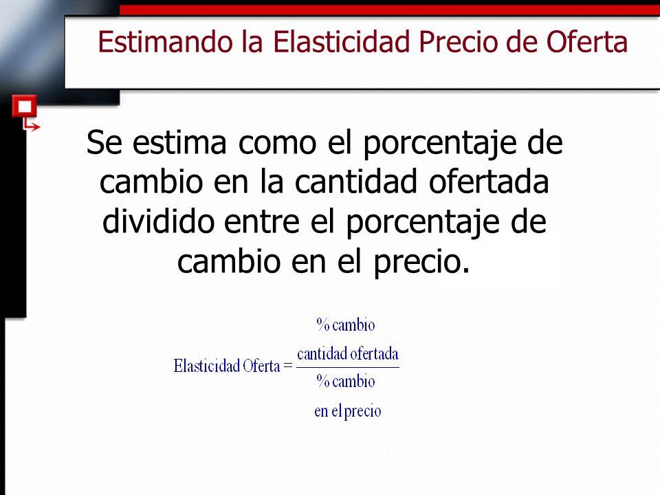Estimando la Elasticidad Precio de Oferta Se estima como el porcentaje de cambio en la cantidad ofertada dividido entre el porcentaje de cambio en el precio.