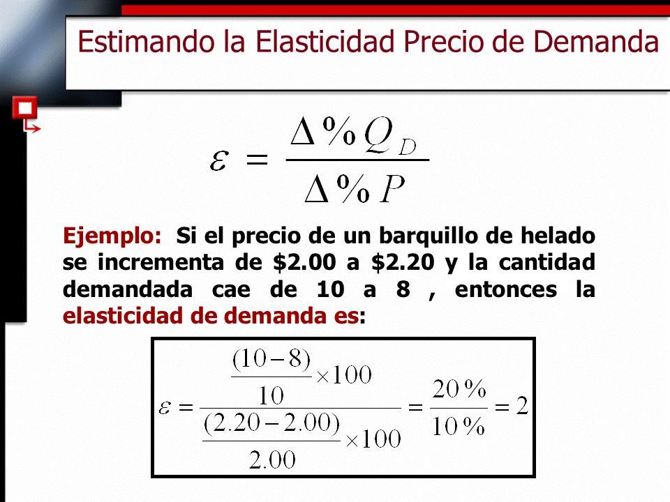 Estimando la Elasticidad Precio de Demanda Ejemplo: Si el precio de un barquillo de helado se incrementa de $2.00 a $2.20 y la cantidad demandada cae de 10 a 8, entonces la elasticidad de demanda es: