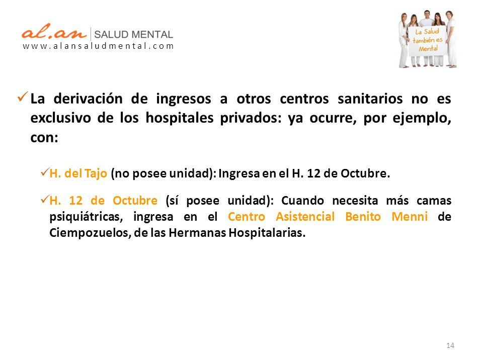 La derivación de ingresos a otros centros sanitarios no es exclusivo de los hospitales privados: ya ocurre, por ejemplo, con: H.