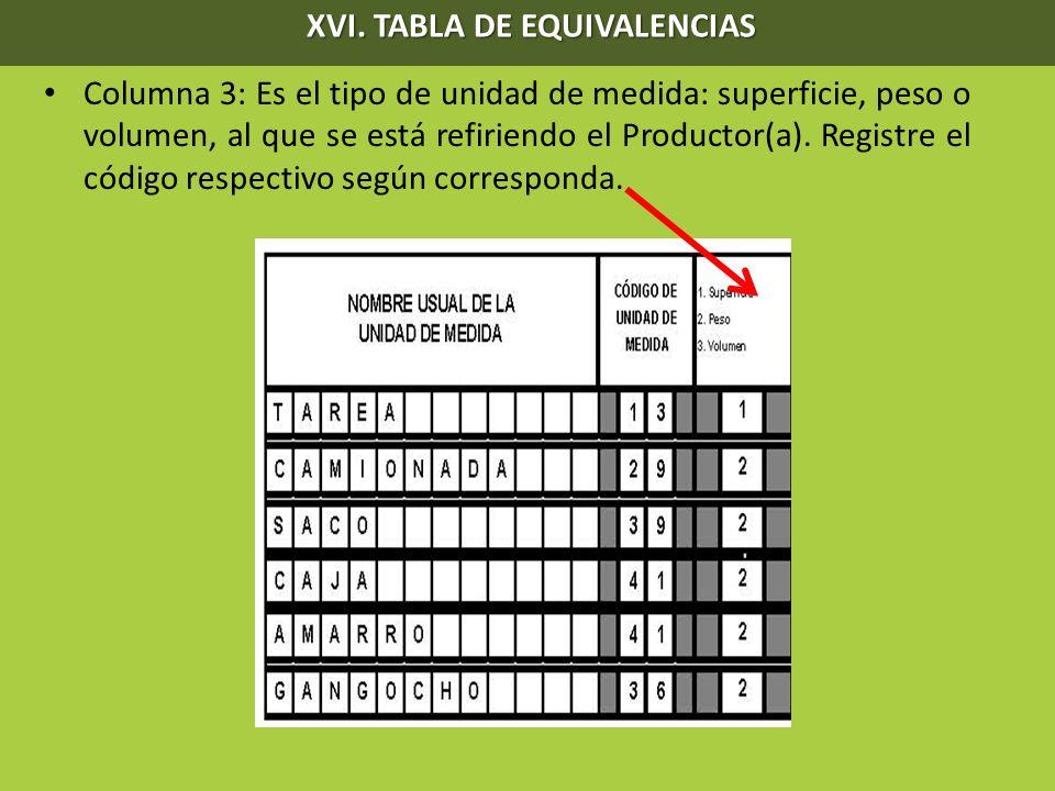XVI. TABLA DE EQUIVALENCIAS XVI. TABLA DE EQUIVALENCIAS Columna 3: Es el tipo de unidad de medida: superficie, peso o volumen, al que se está refirien