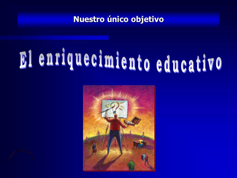 Agosto 2001 JORGE VOSS A B C D E F REPLANTEO DE LA EDUCACION