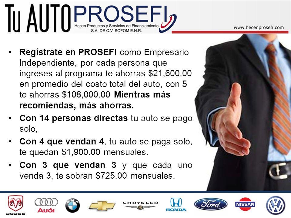 Regístrate en PROSEFI como Empresario Independiente, por cada persona que ingreses al programa te ahorras $21,600.00 en promedio del costo total del a