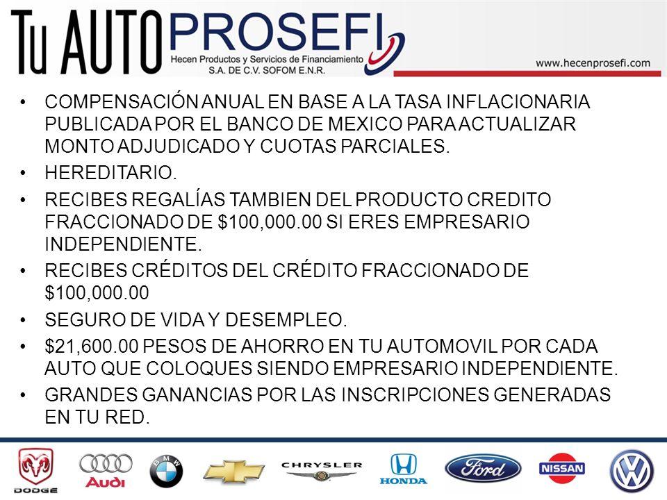 COMPENSACIÓN ANUAL EN BASE A LA TASA INFLACIONARIA PUBLICADA POR EL BANCO DE MEXICO PARA ACTUALIZAR MONTO ADJUDICADO Y CUOTAS PARCIALES. HEREDITARIO.