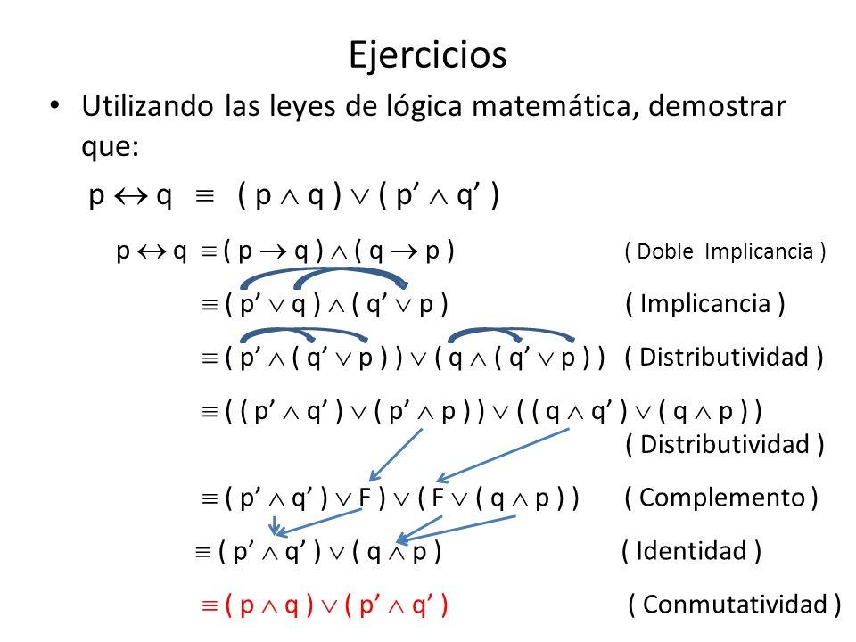 Ejercicios Simplifique las siguiente expresión: ( p q) (¬p q) ¬( p q ) (¬ p q) ( Implicancia ) ( ¬ q ¬ p ) (¬p q ) ( Morgan ) ¬p ( ¬ q q ) ( Complemento ) ¬ p V ( Identidad ) ( ¬ p ¬ q ) (¬p q ) ( Conmutatividad ) ¬ p 6