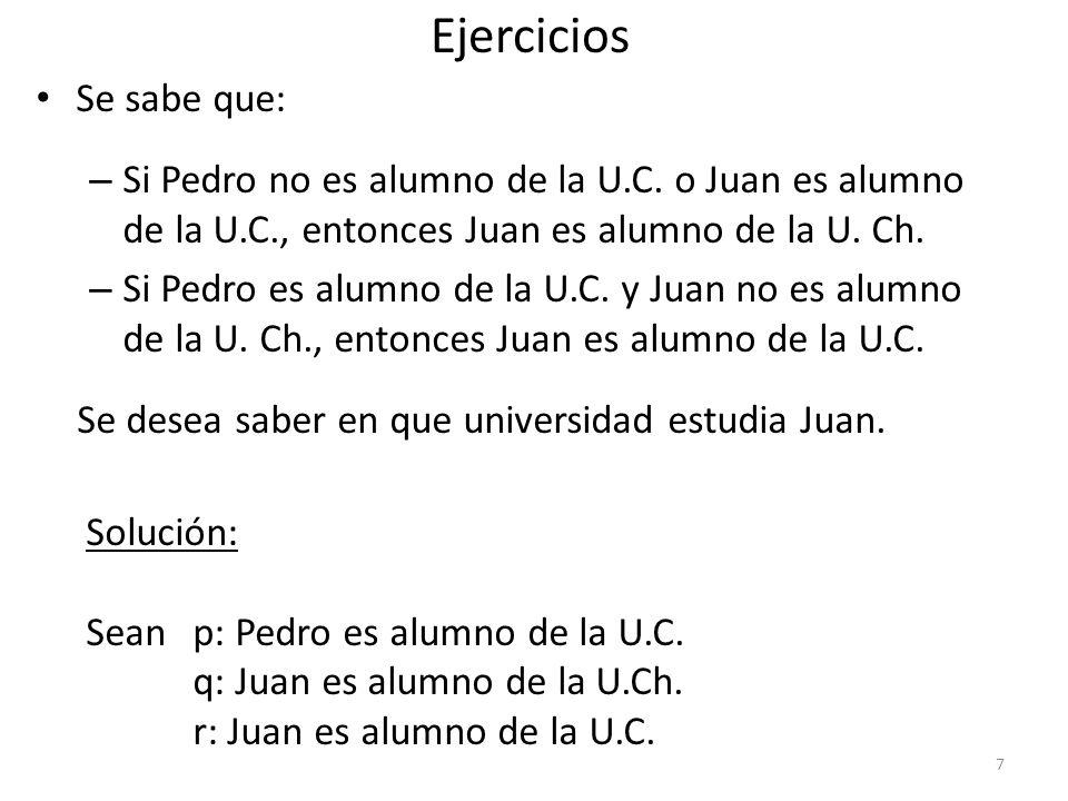 Ejercicios Se sabe que: – Si Pedro no es alumno de la U.C. o Juan es alumno de la U.C., entonces Juan es alumno de la U. Ch. – Si Pedro es alumno de l