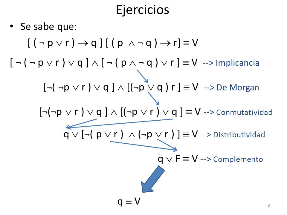 Ejercicios Se sabe que: [ ( ¬ p r ) q ] [ ( p ¬ q ) r] V 8 [ ¬ ( ¬ p r ) q ] [ ¬ ( p ¬ q ) r ] V --> Implicancia [¬( ¬p r ) q ] [(¬p q ) r ] V --> De