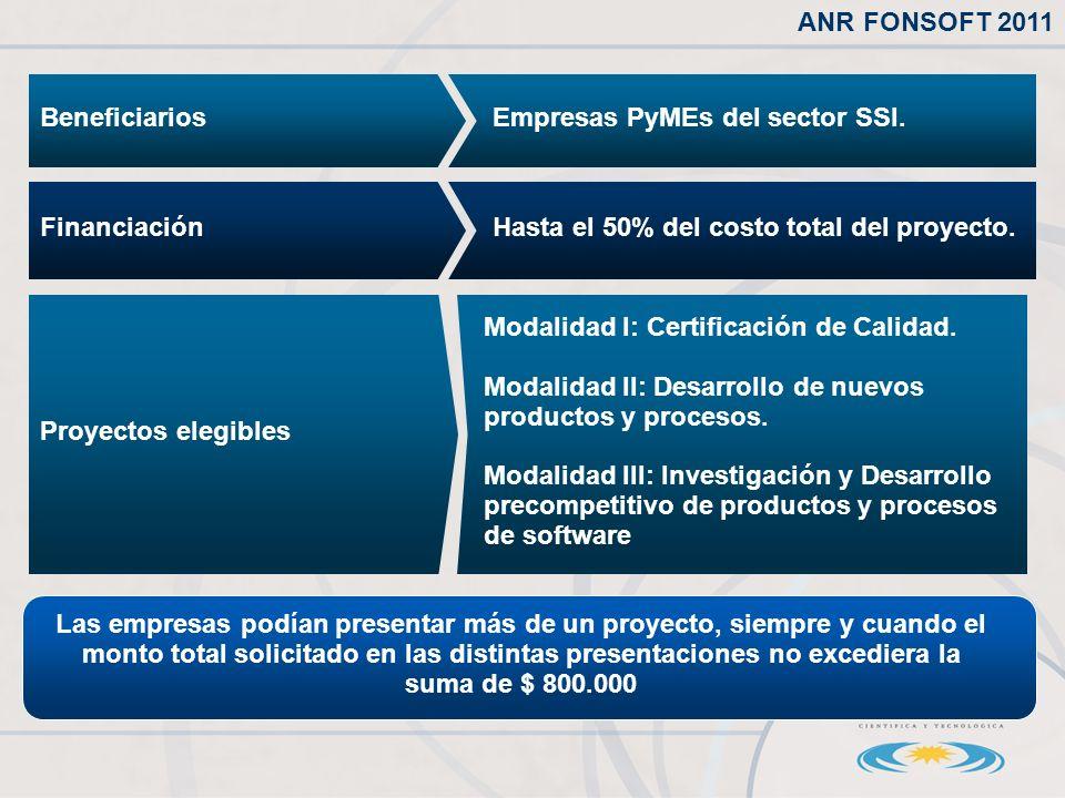 ANR FONSOFT 2011 Las empresas podían presentar más de un proyecto, siempre y cuando el monto total solicitado en las distintas presentaciones no excediera la suma de $ 800.000 BeneficiariosEmpresas PyMEs del sector SSI.