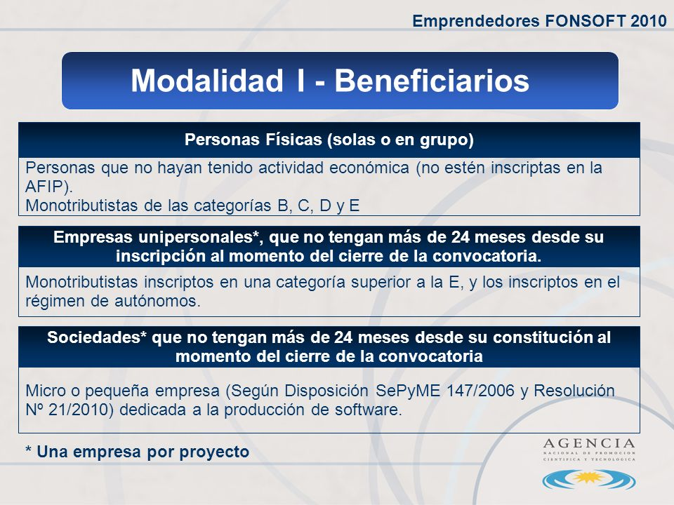 Modalidad I - Beneficiarios Personas Físicas (solas o en grupo) * Una empresa por proyecto Personas que no hayan tenido actividad económica (no estén inscriptas en la AFIP).