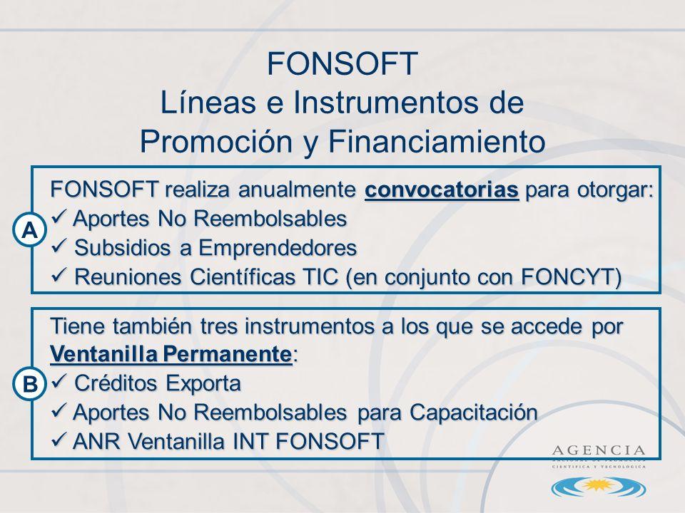 FONSOFT Líneas e Instrumentos de Promoción y Financiamiento FONSOFT realiza anualmente convocatorias para otorgar: Aportes No Reembolsables Aportes No Reembolsables Subsidios a Emprendedores Subsidios a Emprendedores Reuniones Científicas TIC (en conjunto con FONCYT) Reuniones Científicas TIC (en conjunto con FONCYT) A B Tiene también tres instrumentos a los que se accede por Ventanilla Permanente: Créditos Exporta Créditos Exporta Aportes No Reembolsables para Capacitación Aportes No Reembolsables para Capacitación ANR Ventanilla INT FONSOFT ANR Ventanilla INT FONSOFT