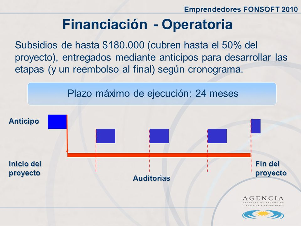Fin del proyecto Inicio del proyecto Auditorías Anticipo Financiación - Operatoria Subsidios de hasta $180.000 (cubren hasta el 50% del proyecto), entregados mediante anticipos para desarrollar las etapas (y un reembolso al final) según cronograma.