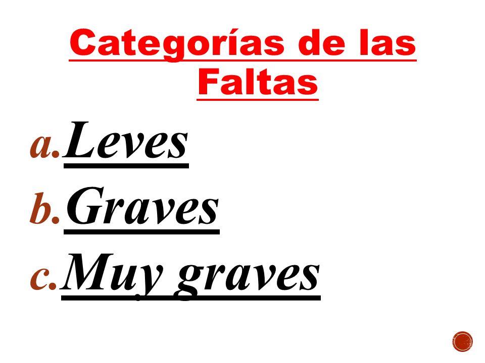 Categorías de las Faltas a. Leves b. Graves c. Muy graves
