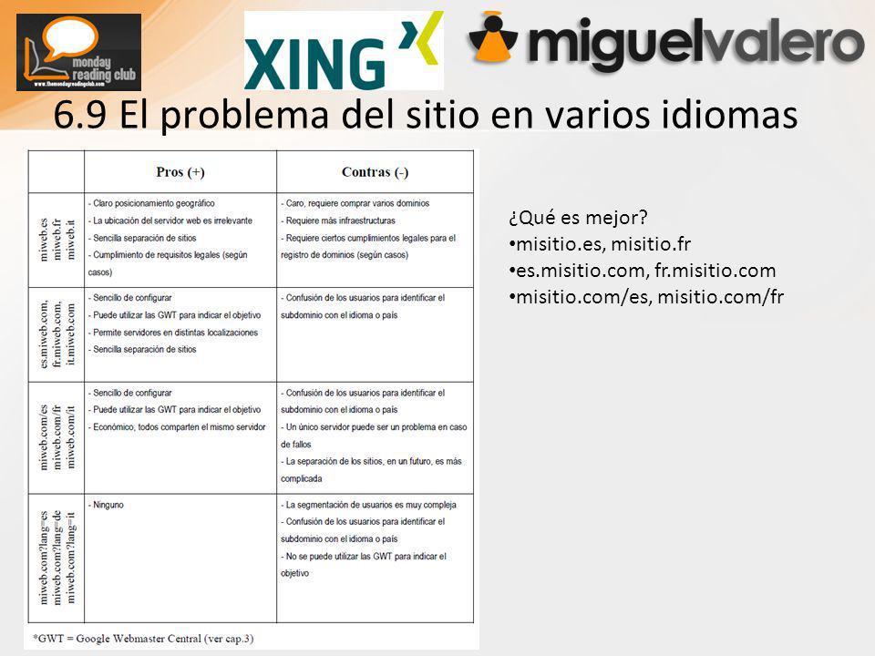 6.9 El problema del sitio en varios idiomas ¿Qué es mejor.