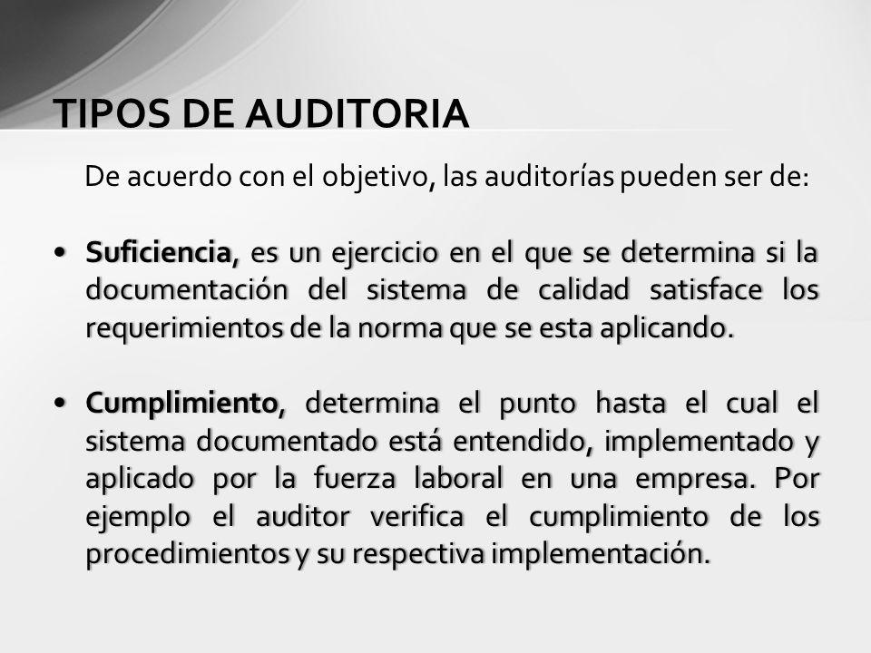 De acuerdo con el objetivo, las auditorías pueden ser de: Suficiencia, es un ejercicio en el que se determina si la documentación del sistema de calid