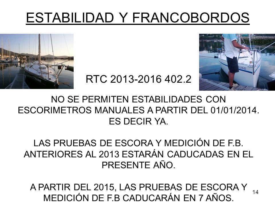14 ESTABILIDAD Y FRANCOBORDOS RTC 2013-2016 402.2 NO SE PERMITEN ESTABILIDADES CON ESCORIMETROS MANUALES A PARTIR DEL 01/01/2014. ES DECIR YA. LAS PRU
