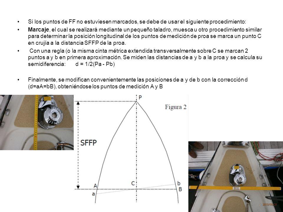 17 Si los puntos de FF no estuviesen marcados, se debe de usar el siguiente procedimiento: Marcaje, el cual se realizará mediante un pequeño taladro,
