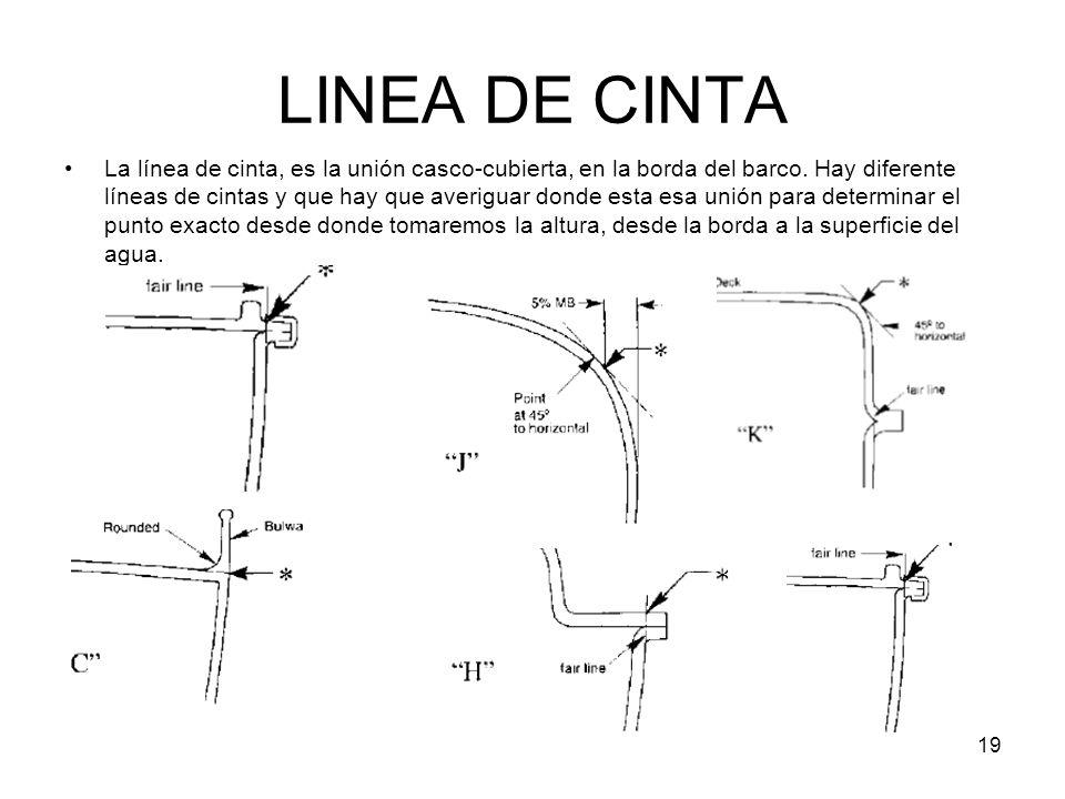 19 LINEA DE CINTA La línea de cinta, es la unión casco-cubierta, en la borda del barco. Hay diferente líneas de cintas y que hay que averiguar donde e