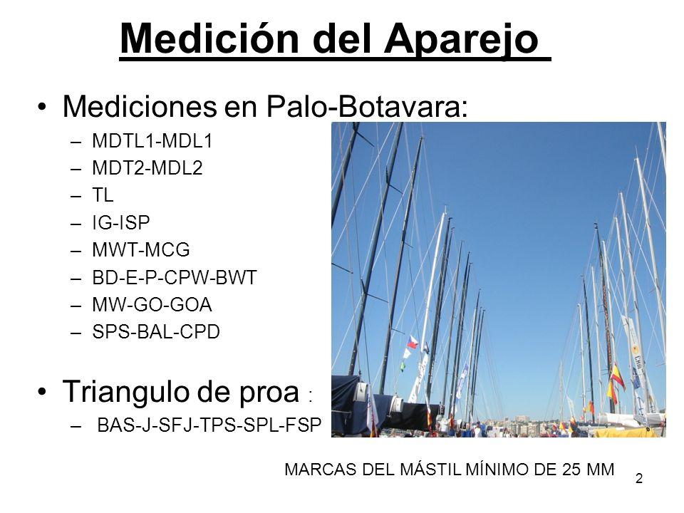2 Medición del Aparejo Mediciones en Palo-Botavara: –MDTL1-MDL1 –MDT2-MDL2 –TL –IG-ISP –MWT-MCG –BD-E-P-CPW-BWT –MW-GO-GOA –SPS-BAL-CPD Triangulo de p