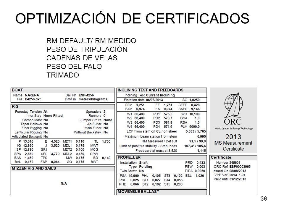 36 OPTIMIZACIÓN DE CERTIFICADOS RM DEFAULT/ RM MEDIDO PESO DE TRIPULACIÓN CADENAS DE VELAS PESO DEL PALO TRIMADO