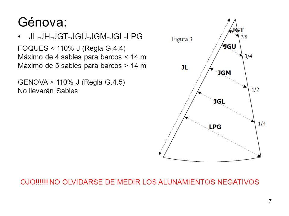Génova: JL-JH-JGT-JGU-JGM-JGL-LPG 7 OJO!!!!!! NO OLVIDARSE DE MEDIR LOS ALUNAMIENTOS NEGATIVOS FOQUES < 110% J (Regla G.4.4) Máximo de 4 sables para b