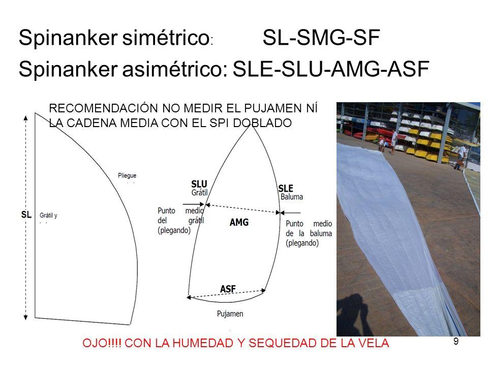 Spinanker simétrico : SL-SMG-SF Spinanker asimétrico: SLE-SLU-AMG-ASF 9 OJO!!!! CON LA HUMEDAD Y SEQUEDAD DE LA VELA RECOMENDACIÓN NO MEDIR EL PUJAMEN