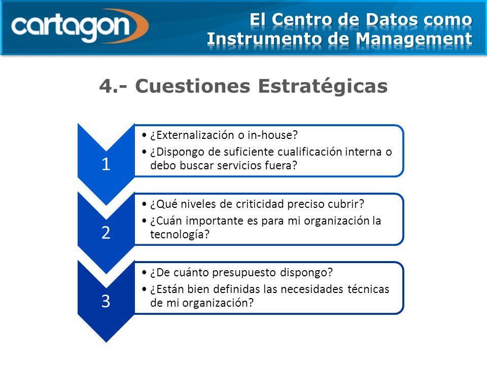 4.- Cuestiones Estratégicas 1 ¿Externalización o in-house? ¿Dispongo de suficiente cualificación interna o debo buscar servicios fuera? 2 ¿Qué niveles