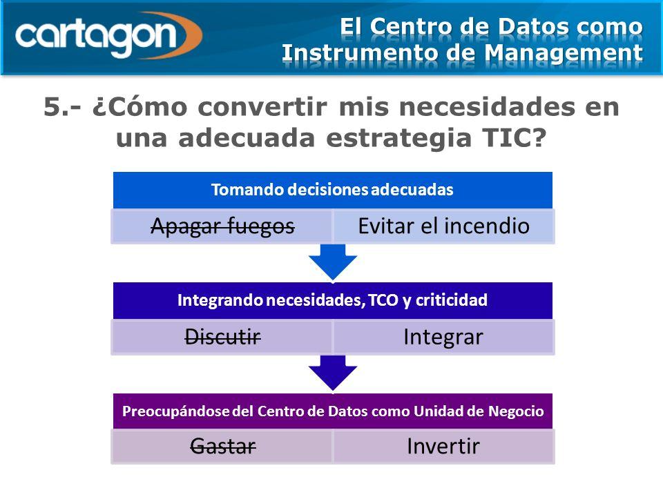 5.- ¿Cómo convertir mis necesidades en una adecuada estrategia TIC? Preocupándose del Centro de Datos como Unidad de Negocio GastarInvertir Integrando
