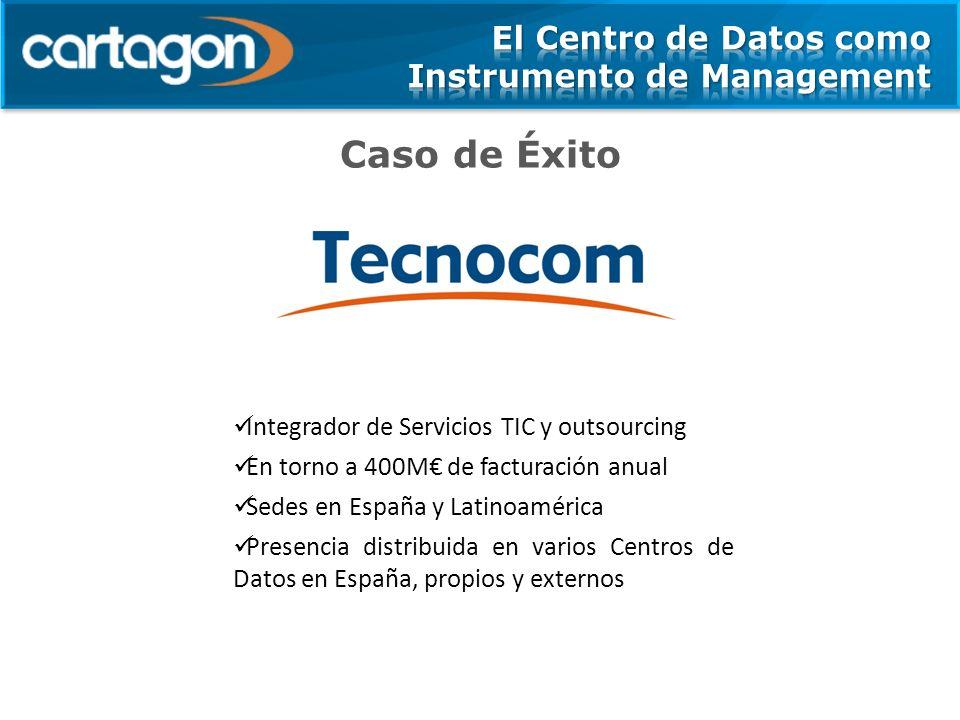Caso de Éxito Integrador de Servicios TIC y outsourcing En torno a 400M de facturación anual Sedes en España y Latinoamérica Presencia distribuida en varios Centros de Datos en España, propios y externos