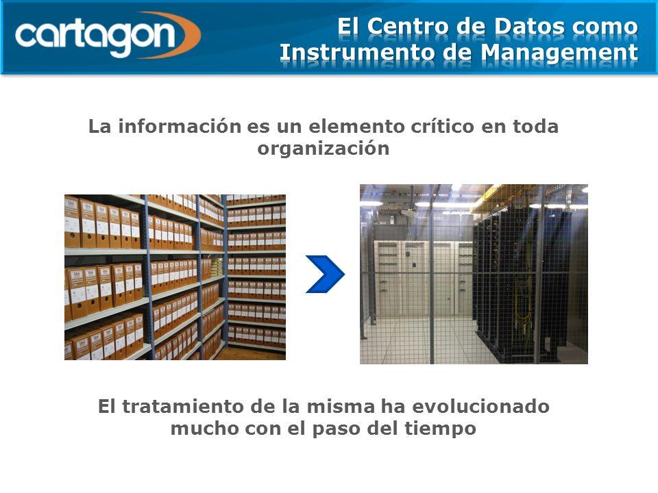 La información es un elemento crítico en toda organización El tratamiento de la misma ha evolucionado mucho con el paso del tiempo