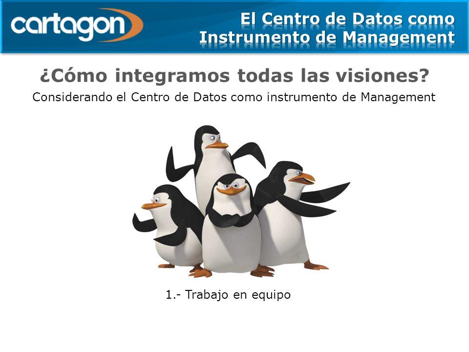 ¿Cómo integramos todas las visiones? Considerando el Centro de Datos como instrumento de Management 1.- Trabajo en equipo