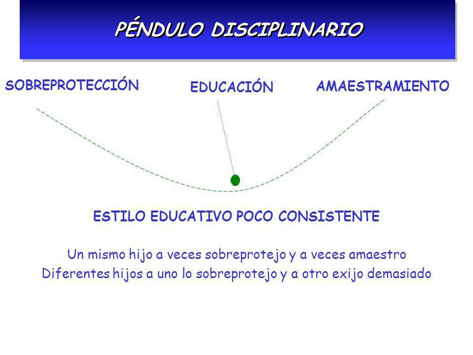 PÉNDULO DISCIPLINARIO SOBREPROTECCIÓN AMAESTRAMIENTO EDUCACIÓN ESTILO EDUCATIVO POCO CONSISTENTE Un mismo hijo a veces sobreprotejo y a veces amaestro