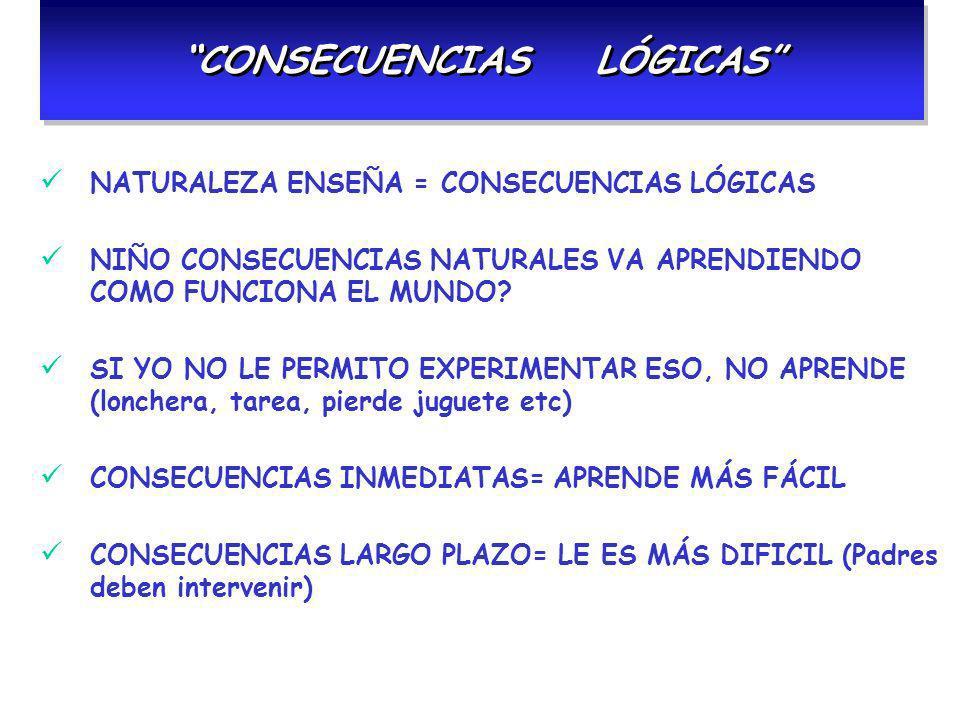 CONSECUENCIAS LÓGICAS NATURALEZA ENSEÑA = CONSECUENCIAS LÓGICAS NIÑO CONSECUENCIAS NATURALES VA APRENDIENDO COMO FUNCIONA EL MUNDO? SI YO NO LE PERMIT