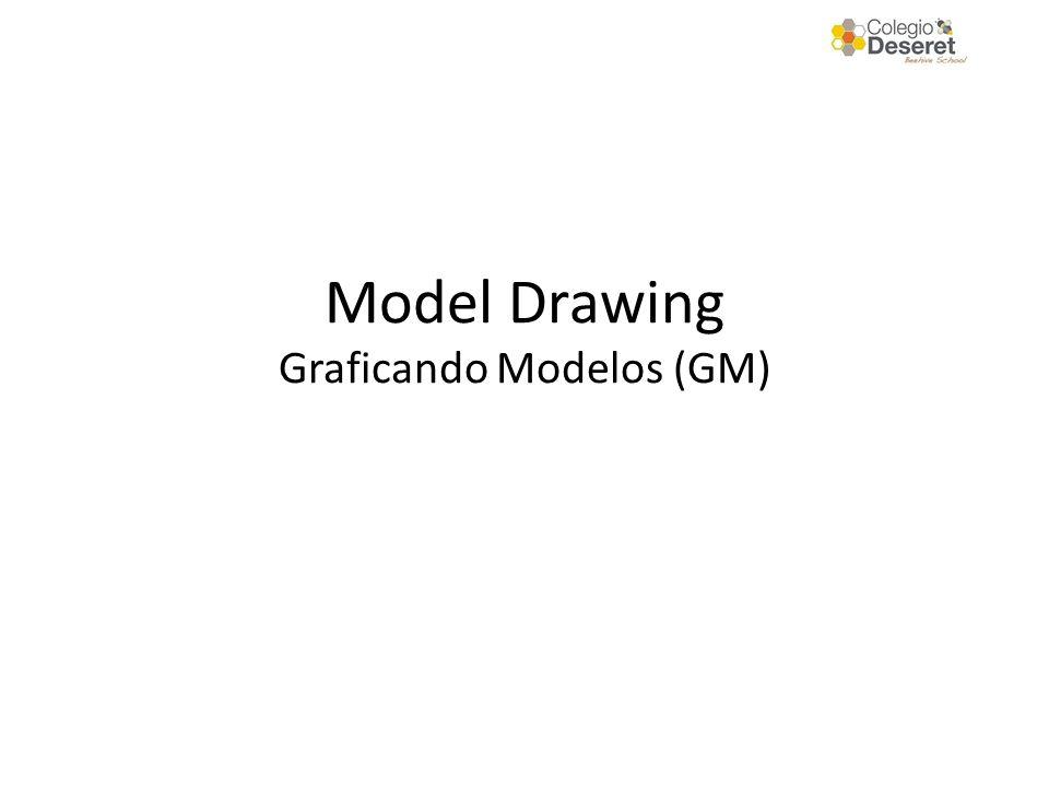 Model Drawing Graficando Modelos (GM)