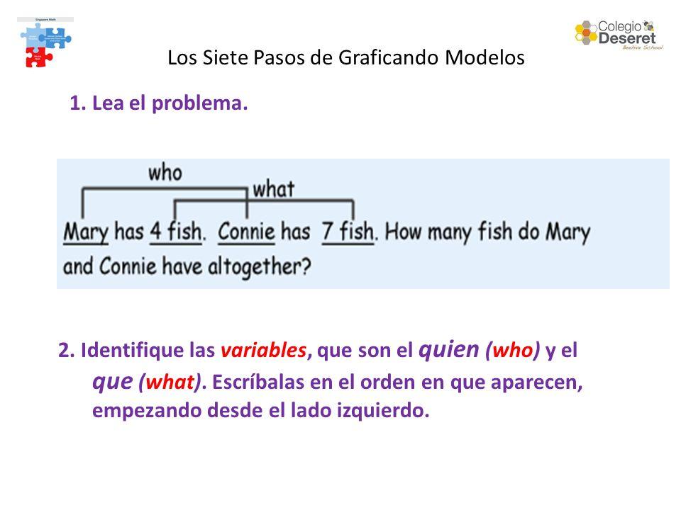 1. Lea el problema. Los Siete Pasos de Graficando Modelos 2. Identifique las variables, que son el quien (who) y el que (what). Escríbalas en el orden