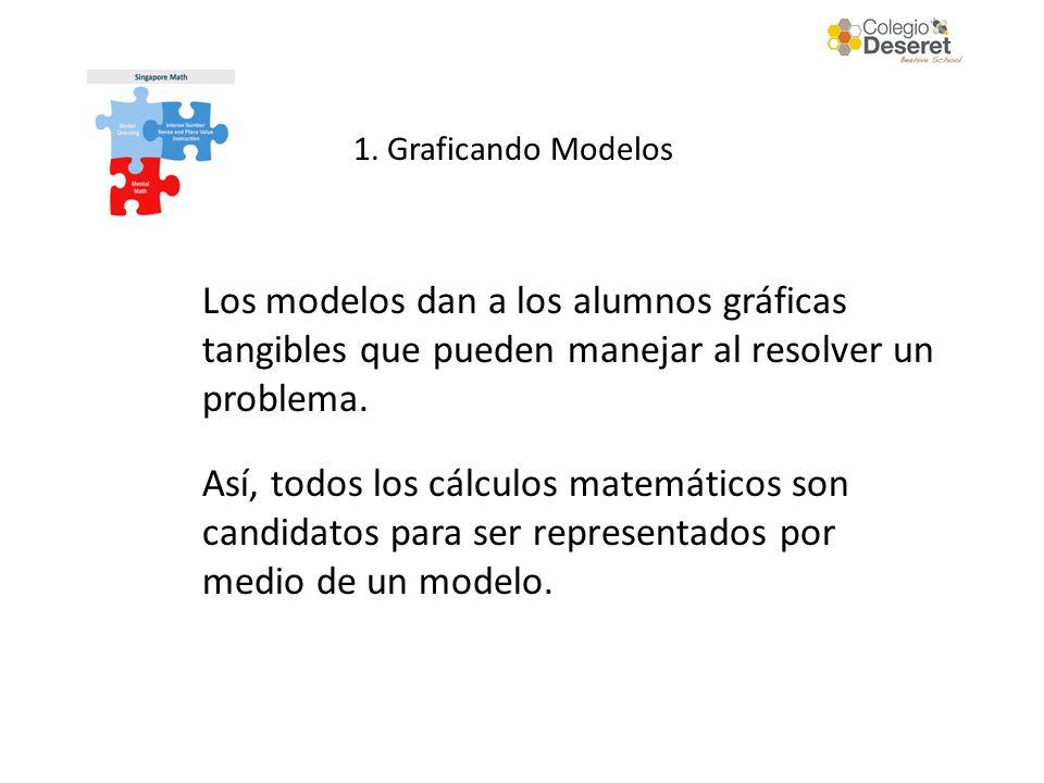 Los modelos dan a los alumnos gráficas tangibles que pueden manejar al resolver un problema. 1. Graficando Modelos Así, todos los cálculos matemáticos