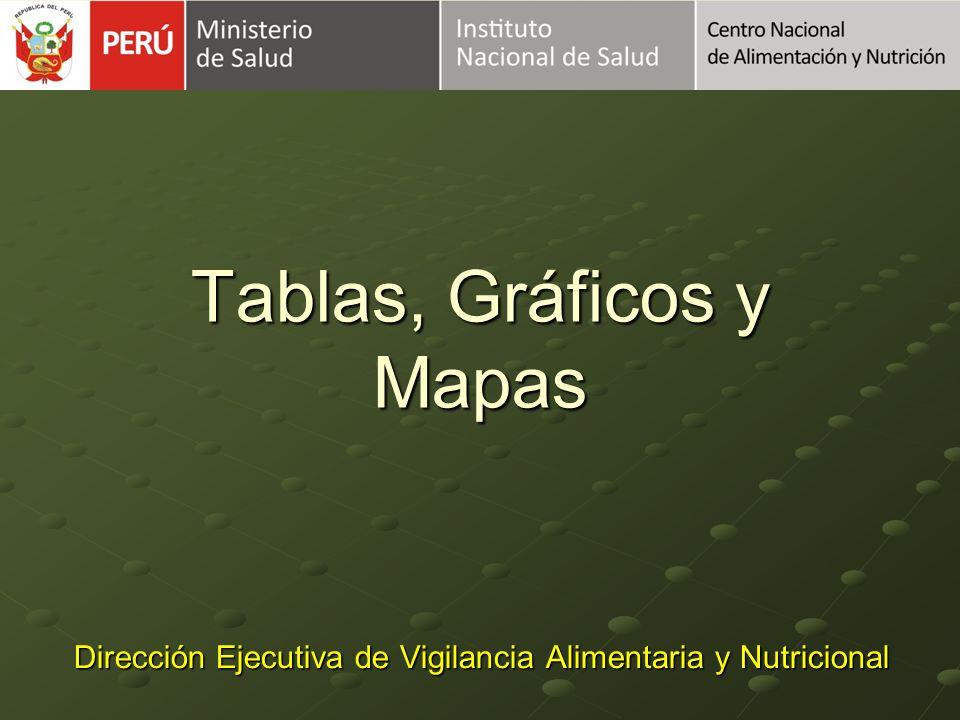 Tablas, Gráficos y Mapas Dirección Ejecutiva de Vigilancia Alimentaria y Nutricional