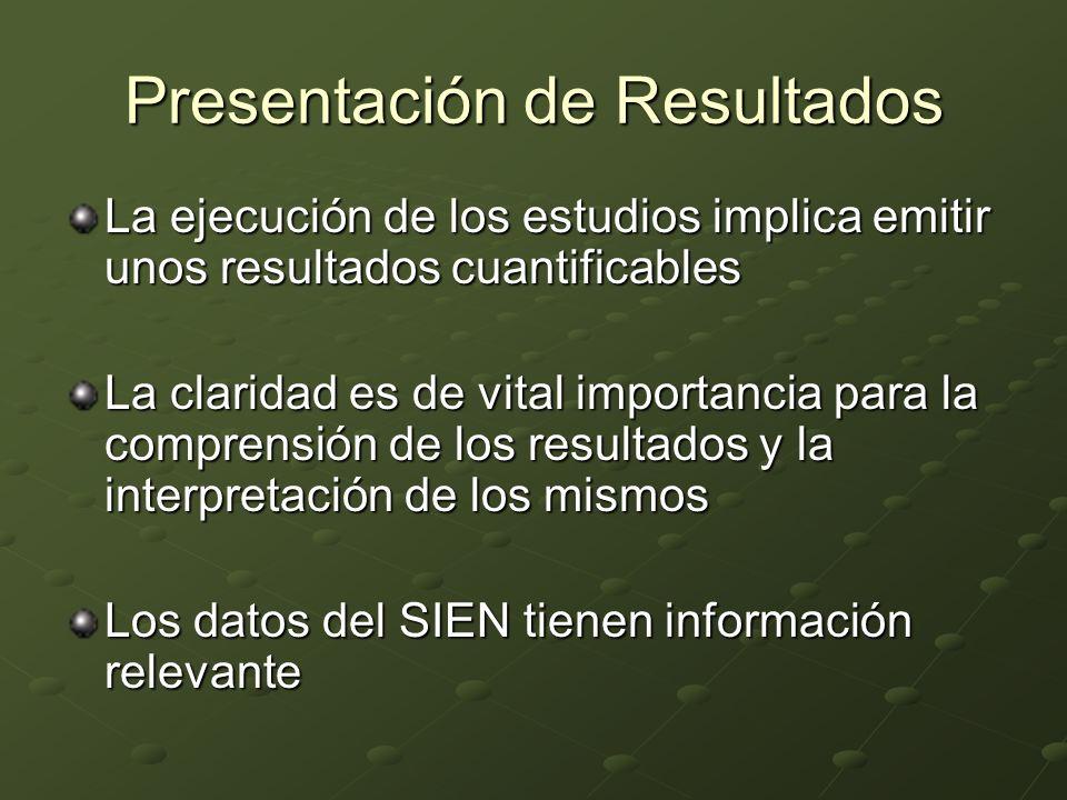 Presentación de Resultados La ejecución de los estudios implica emitir unos resultados cuantificables La claridad es de vital importancia para la comprensión de los resultados y la interpretación de los mismos Los datos del SIEN tienen información relevante