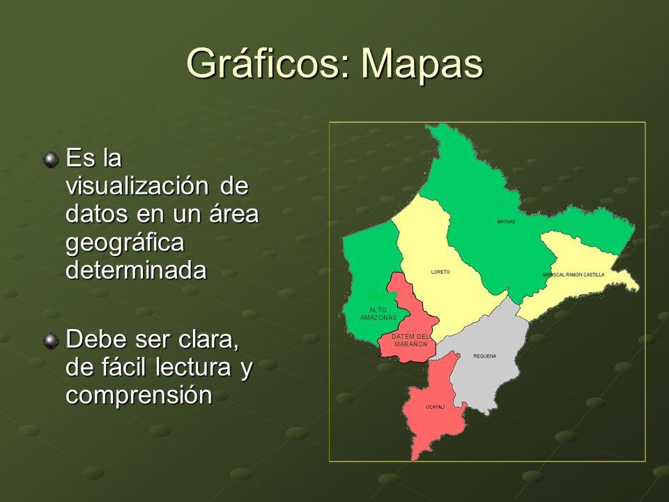 Gráficos: Mapas Es la visualización de datos en un área geográfica determinada Debe ser clara, de fácil lectura y comprensión DATEM DEL MARAÑON ALTO A