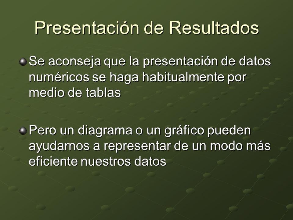 Presentación de Resultados Se aconseja que la presentación de datos numéricos se haga habitualmente por medio de tablas Pero un diagrama o un gráfico