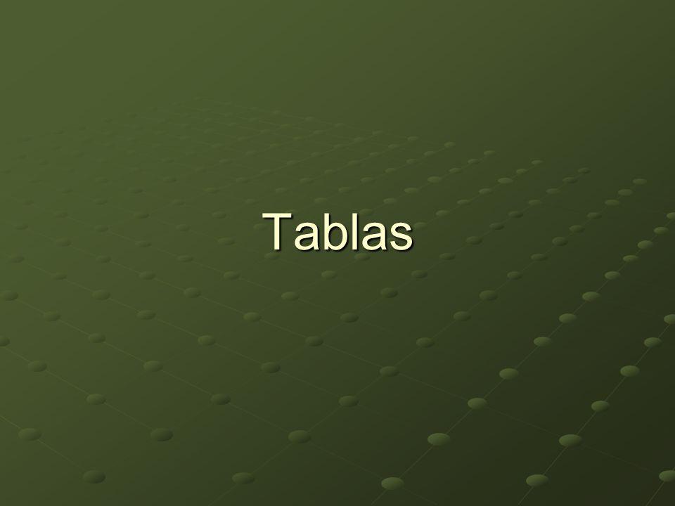 Tablas Deben ser sencillos Se prefieren 2 ó 3 tablas pequeñas que una con demasiados detalles No más de 3 variables para lectura fácil Deben explicarse por sí mismas