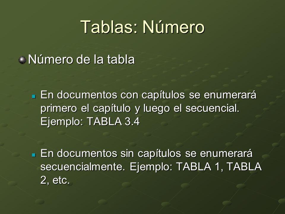Tablas: Número Número de la tabla En documentos con capítulos se enumerará primero el capítulo y luego el secuencial. Ejemplo: TABLA 3.4 En documentos