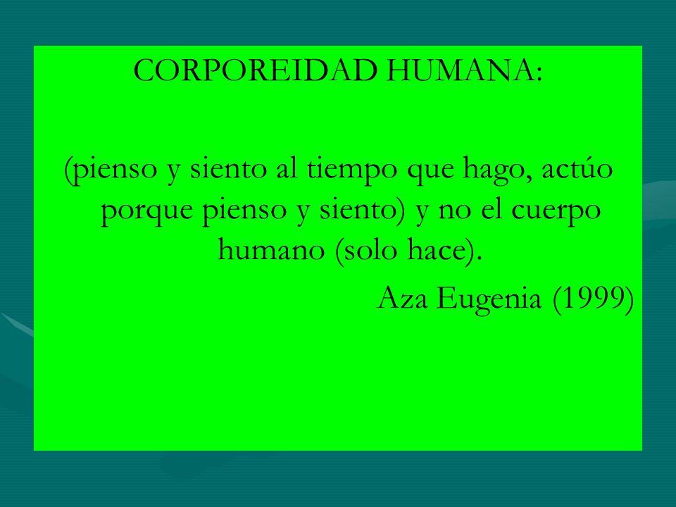 CORPOREIDAD HUMANA: (pienso y siento al tiempo que hago, actúo porque pienso y siento) y no el cuerpo humano (solo hace). Aza Eugenia (1999)