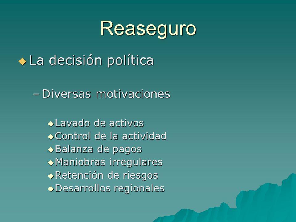 Reaseguro La decisión política La decisión política –Diversas motivaciones Lavado de activos Lavado de activos Control de la actividad Control de la a