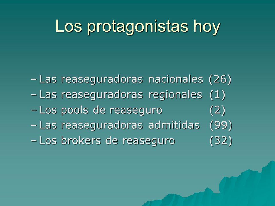 Los protagonistas hoy –Las reaseguradoras nacionales (26) –Las reaseguradoras regionales(1) –Los pools de reaseguro(2) –Las reaseguradoras admitidas(9