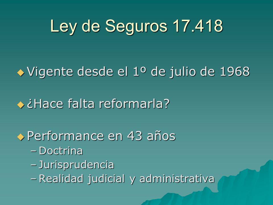 Ley de Seguros 17.418 Vigente desde el 1º de julio de 1968 Vigente desde el 1º de julio de 1968 ¿Hace falta reformarla? ¿Hace falta reformarla? Perfor
